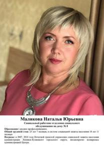 Маликова