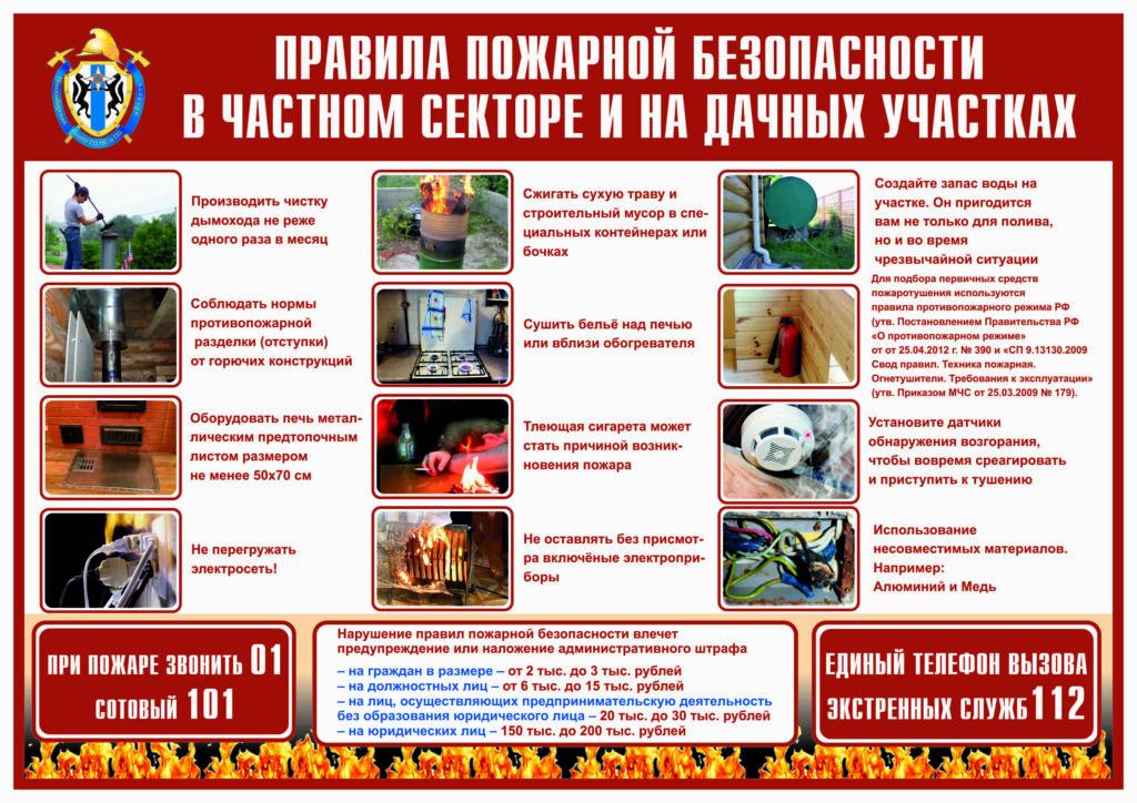 правила пожарной безопасности частный сектор