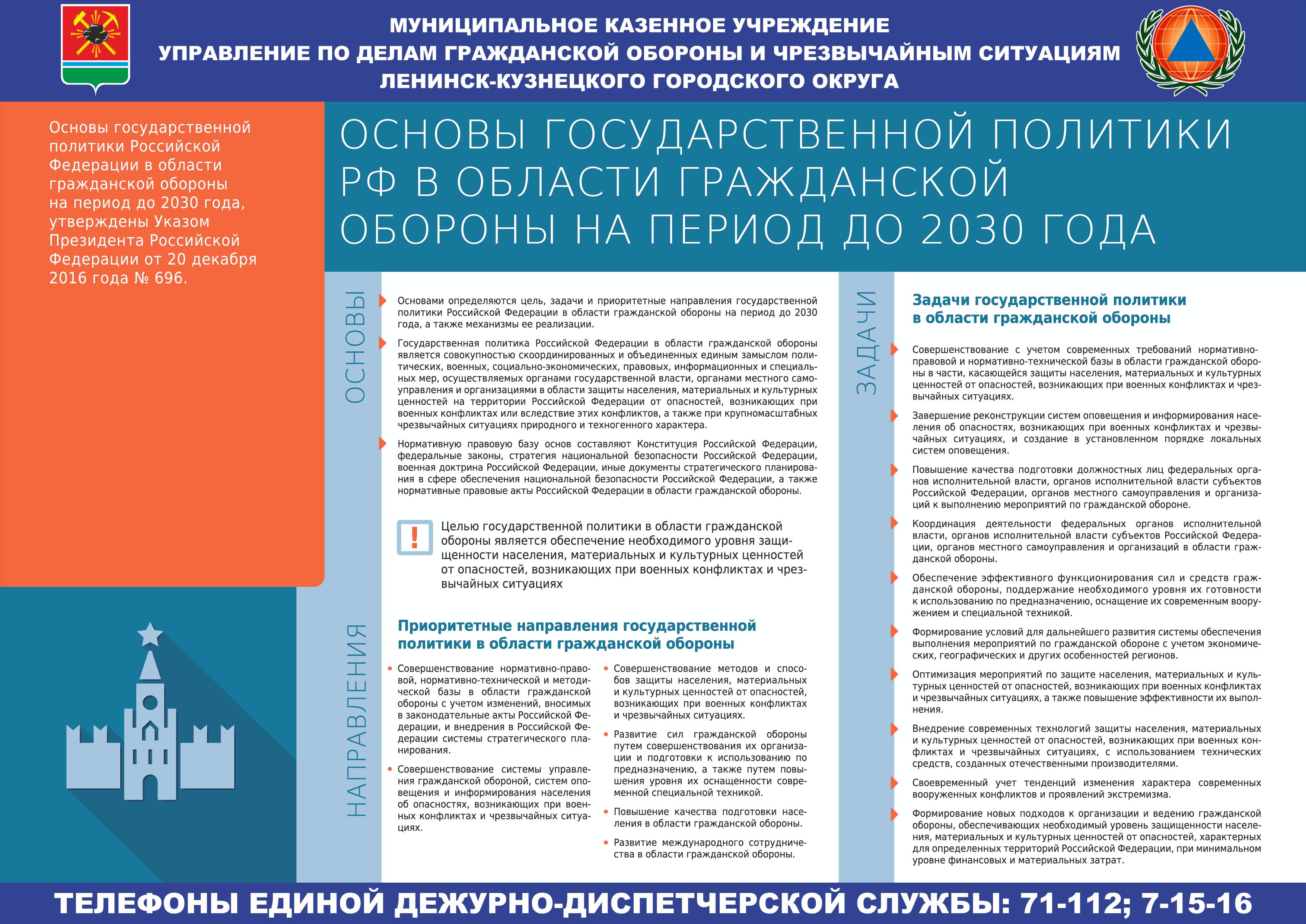 Основы гос.политики РФ в области ГО до 2030